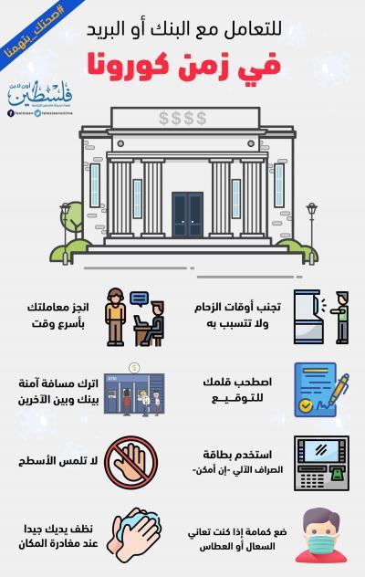 التهامل مع البنوك في ظل كورونا