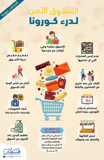 التسوق في زمن كورونا