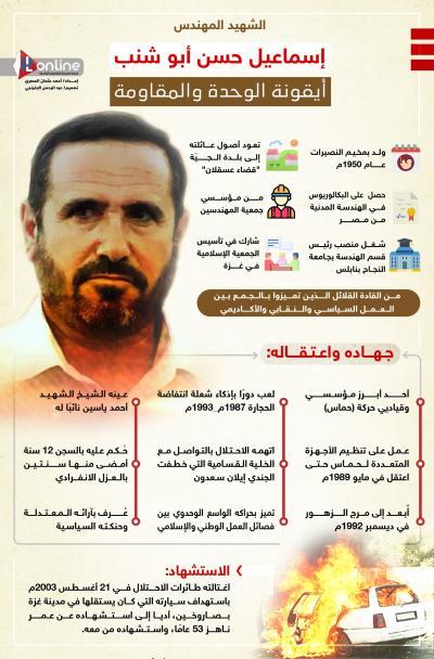 الشهيد المهندس إسماعيل حسن أبو شنب