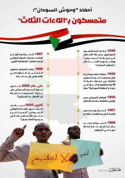 أحفاد وحوش السودان