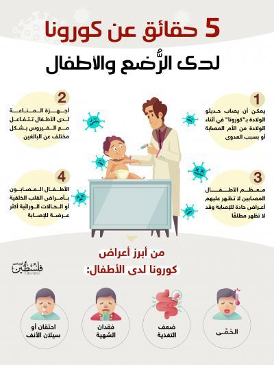 5 حقائق عن كورونا لدى الرُّضع والأطفال