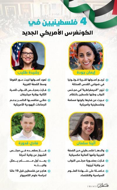 4 فلسطينيين في الكونغرس الأمريكي الجديد