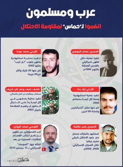 انضموا لـ حماس  لمقاومة  إسرائيل عرب ومسلمون (1)