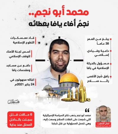 محمد أبو نجم.. نجمٌ أضاء يافا بعطائه