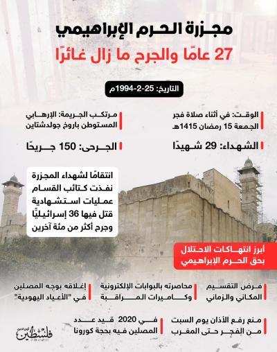 مجزرة الحرم الإبراهيمي