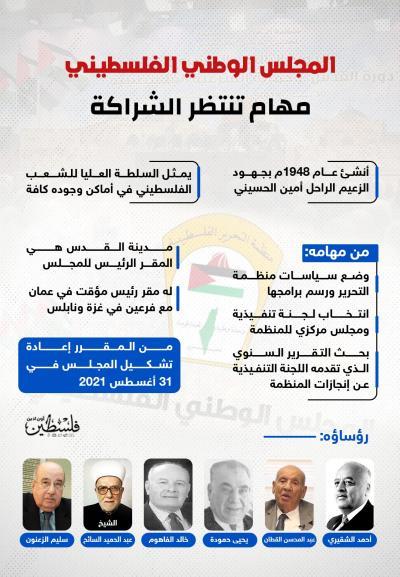 المجلس الوطني الفلسطيني تم