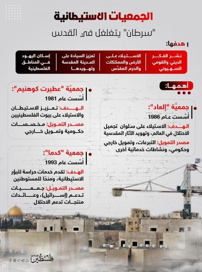 سرطان يتغلغل في القدس تم (1)