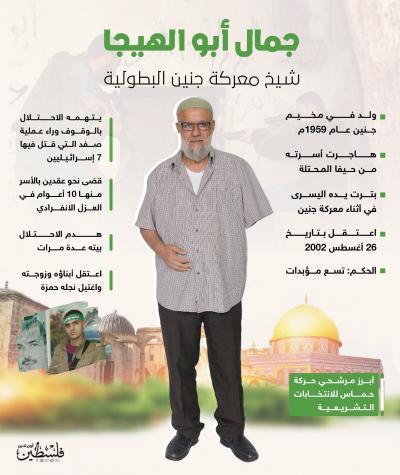 جمال أبو الهيجا