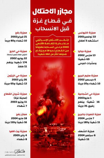 مجازر الاحتلال في قطاع غزة قبل الانسحاب