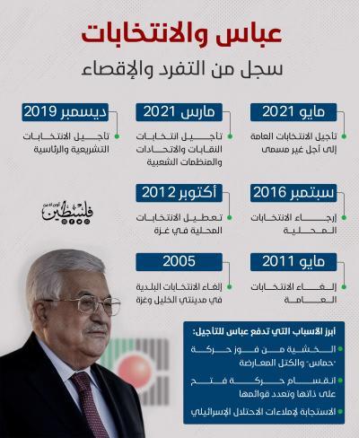 عباس والانتخابات